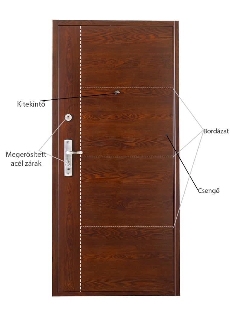 Új Hisec ajtó design